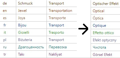 jewel - new distribution for transport.png